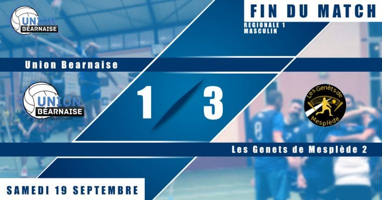 Read more about the article Séniors Garçons R1 : 1er match première défaite.